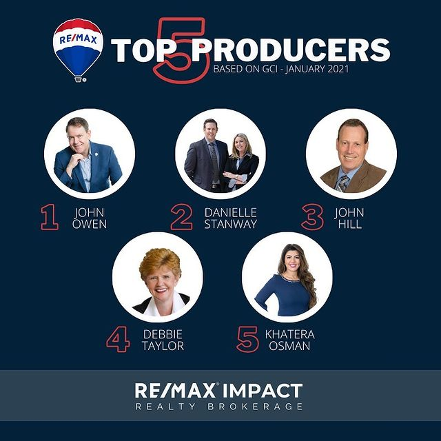Durham Region Real Estate Top Producer Agent 2021